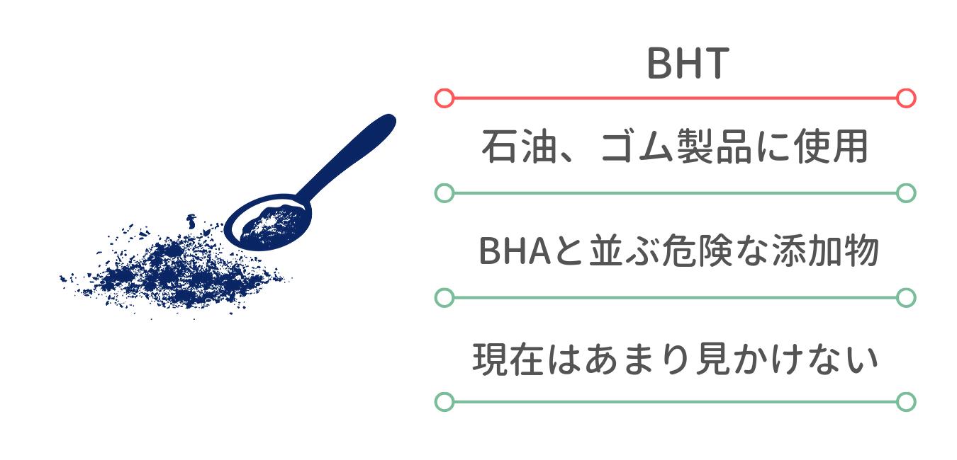 ドッグフード  BHT 意味