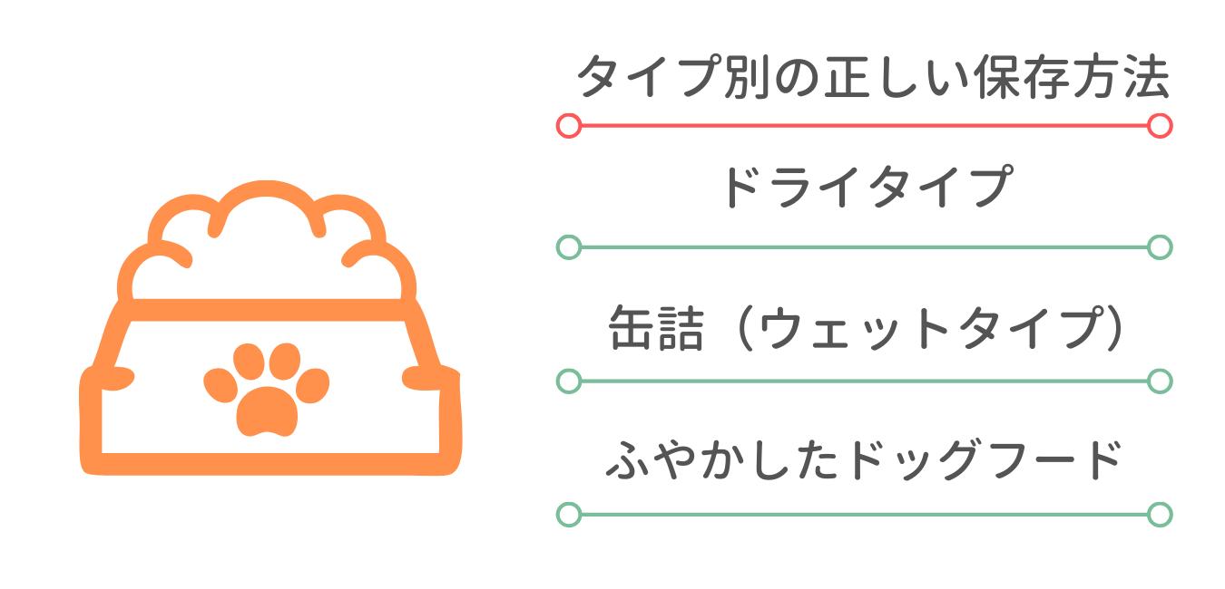無添加ドライドッグフード・缶詰(ウェット)・ふやかしたタイプの保存方法