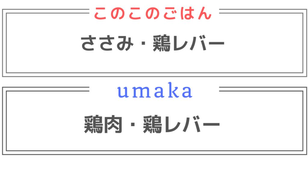 このこのごはん umaka 原材料 比較